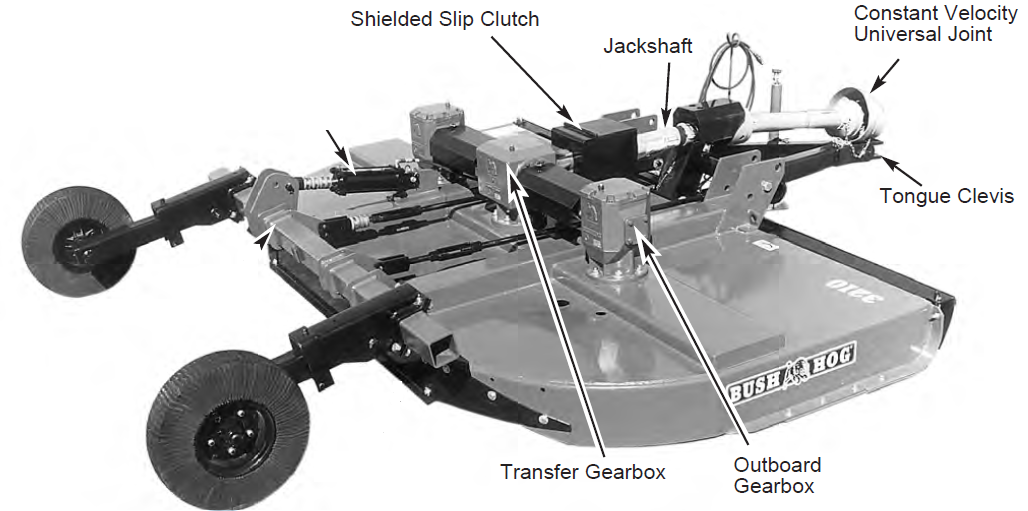 Gearbox For Bush Hog Mower Diagram Gearbox Free Engine Image For User Manual Download